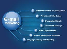 Ảnh: Lập kế hoạch email marketing chu đáo để triển khai kinh doanh online hiệu quả.
