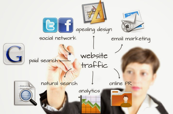 hệ thống kinh doanh online