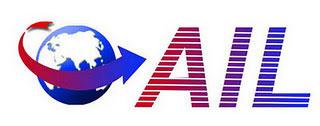 Công ty AIL