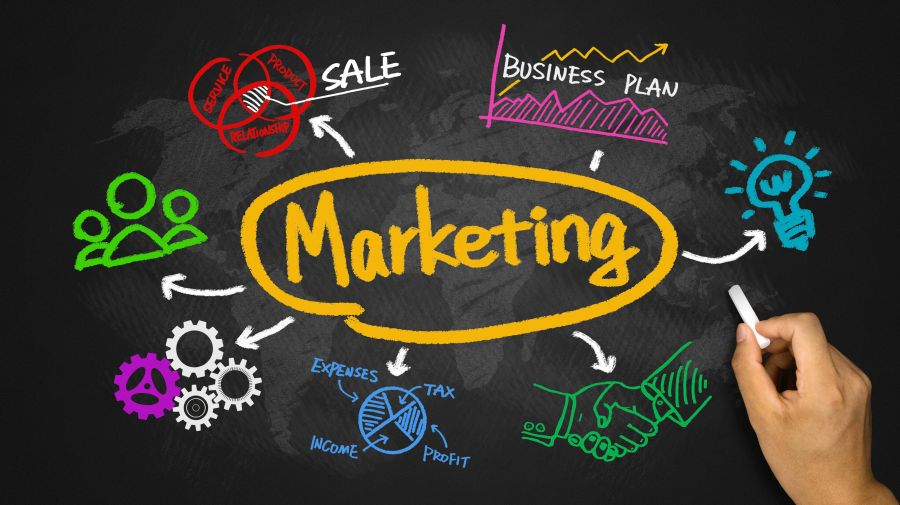 Marketing-va-giai-phap-cho-tung-doanh-nghiep1