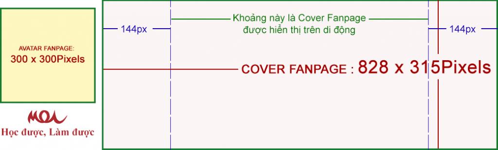 kich-thuoc-cover-fb